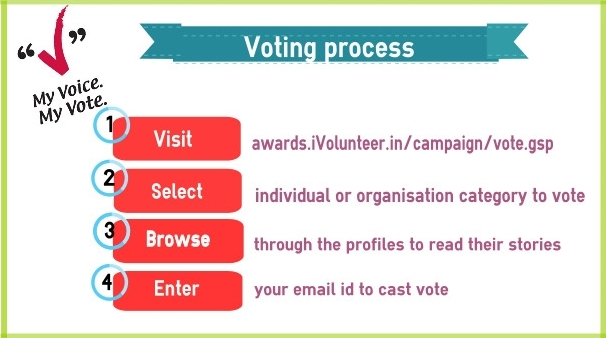 iVolunteer Awards - voting process