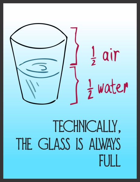 glass half empty or half full, from scarcity to abundance, optimism, pessimism