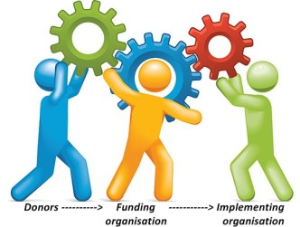 NGO Resources, managing donors, managing partner organisations, managing funding